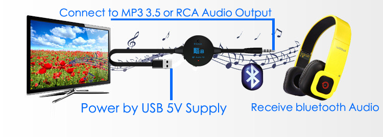 3.5mm audio transimitter
